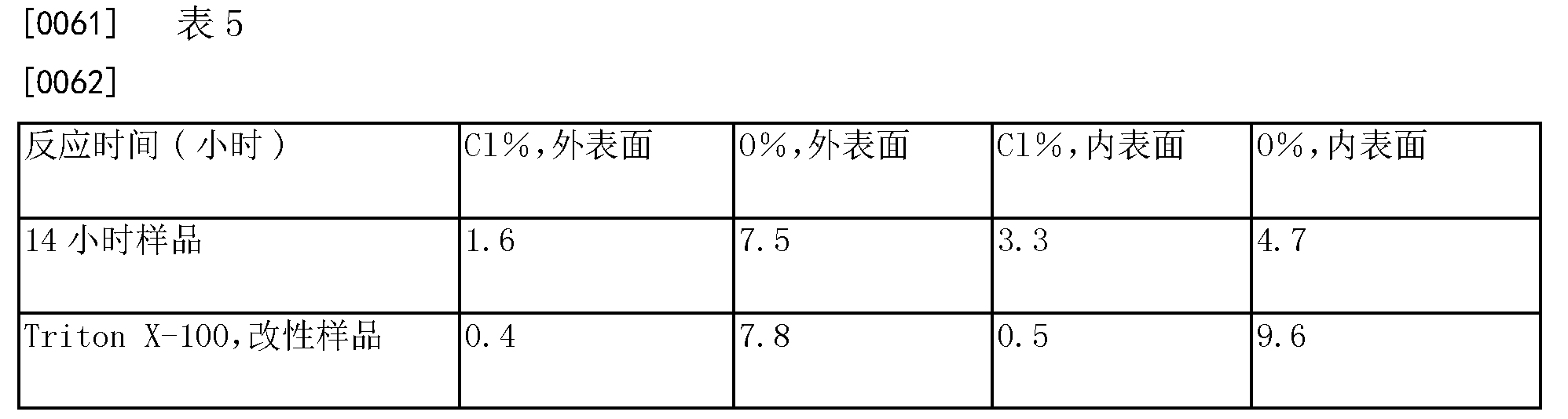 Figure CN103328201BD00121