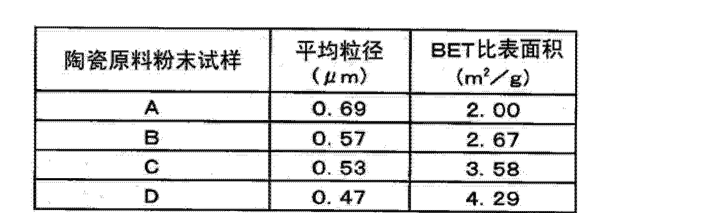 Figure CN102656127AD00081