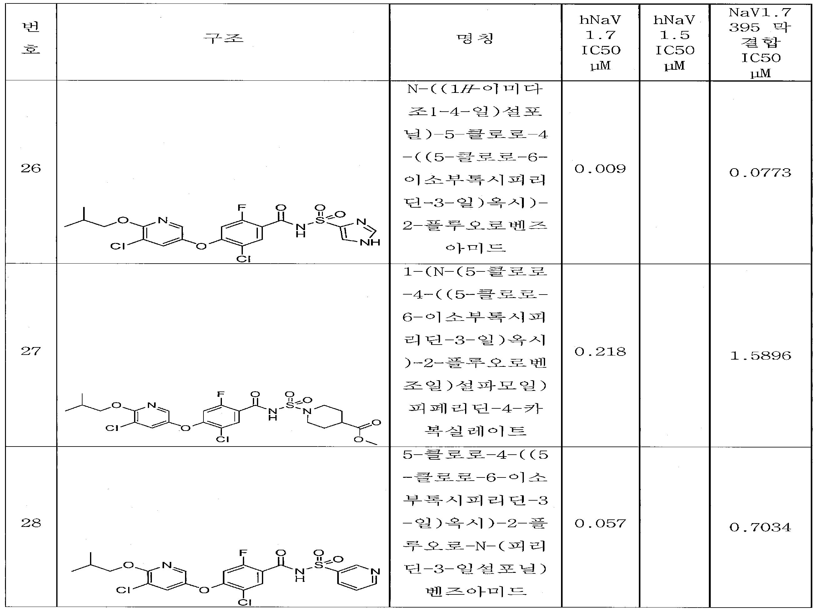 Figure 112015011690175-pct00171