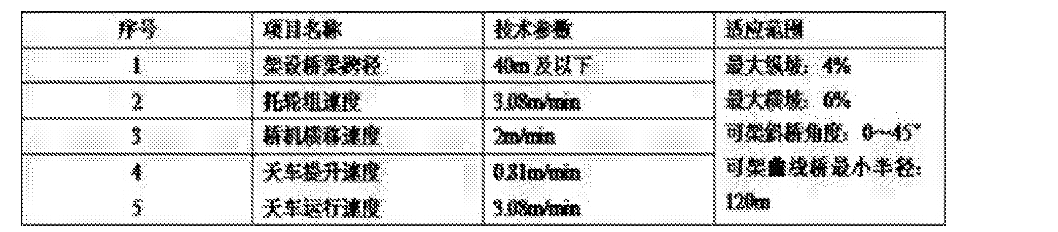 Figure CN106480828AD00071