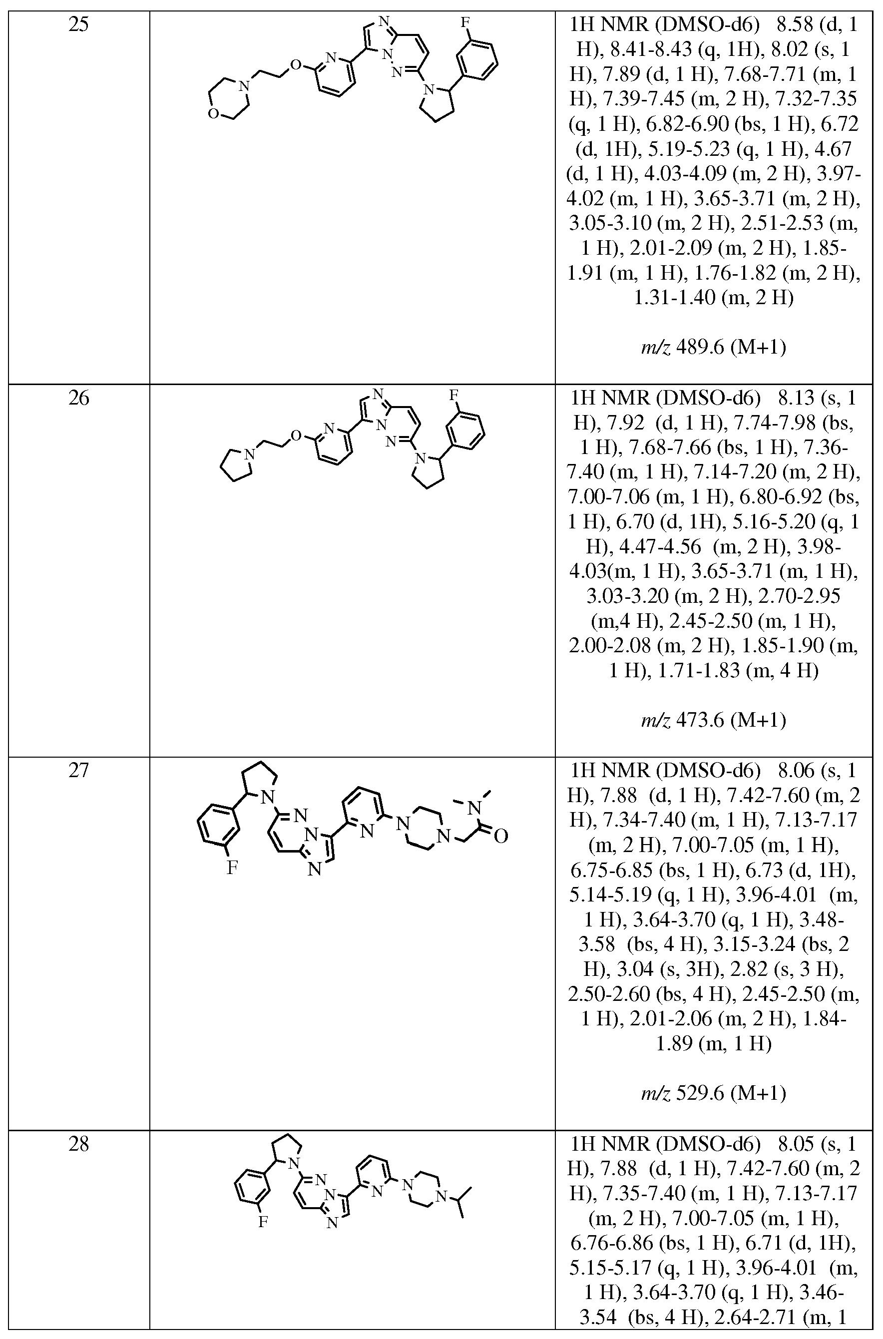 Figure 112010081398093-pct00086