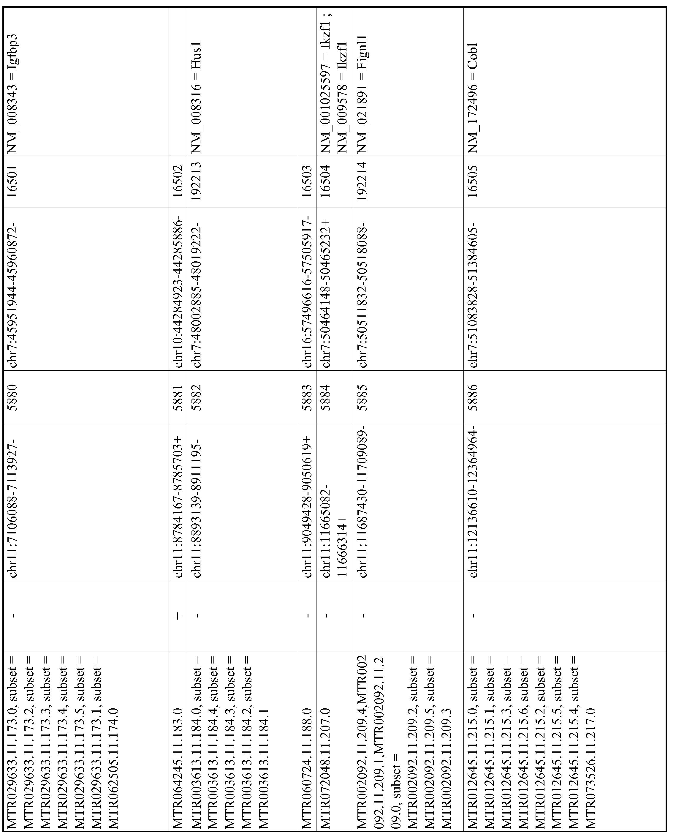 Figure imgf001062_0001