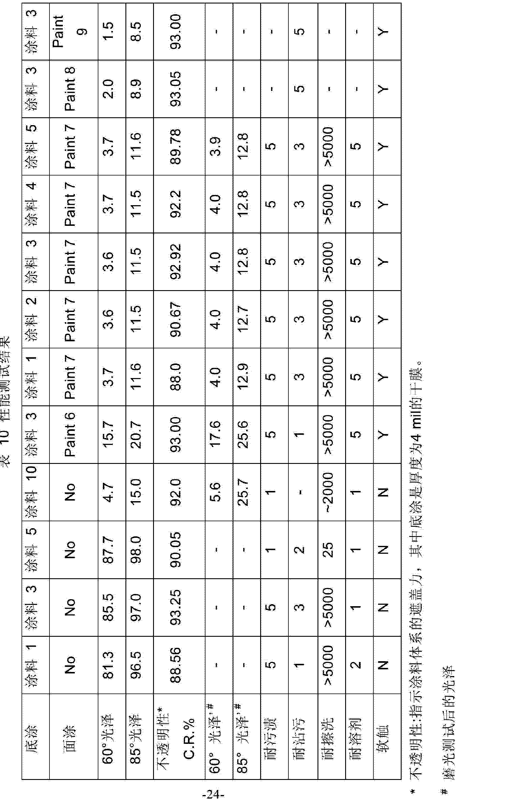 Figure CN102108232BD00201
