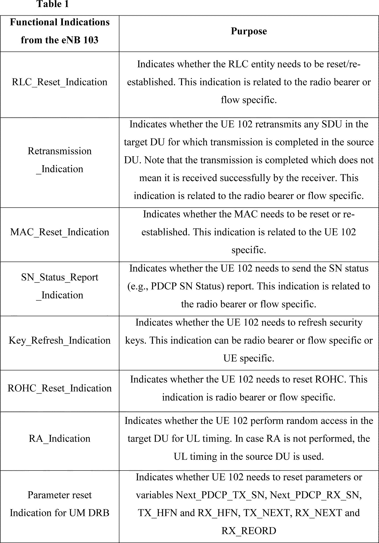 Figure PCTKR2017008654-appb-I000001