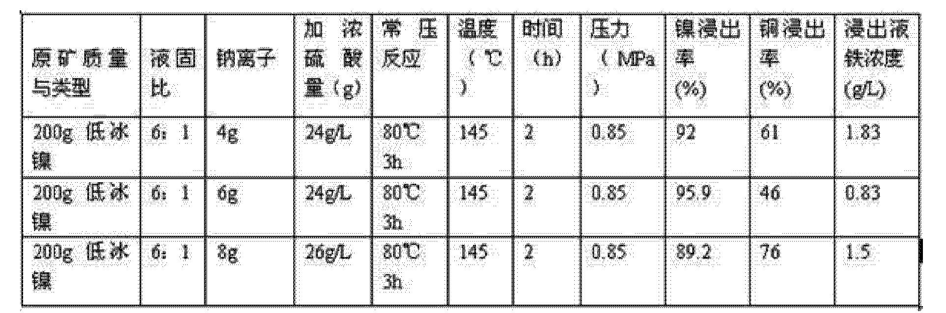 Figure CN102206834BD00101