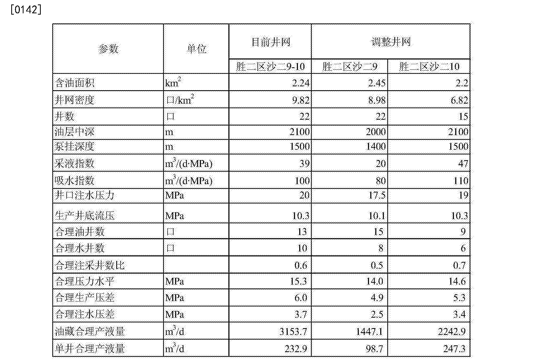 Figure CN105626036AD00102