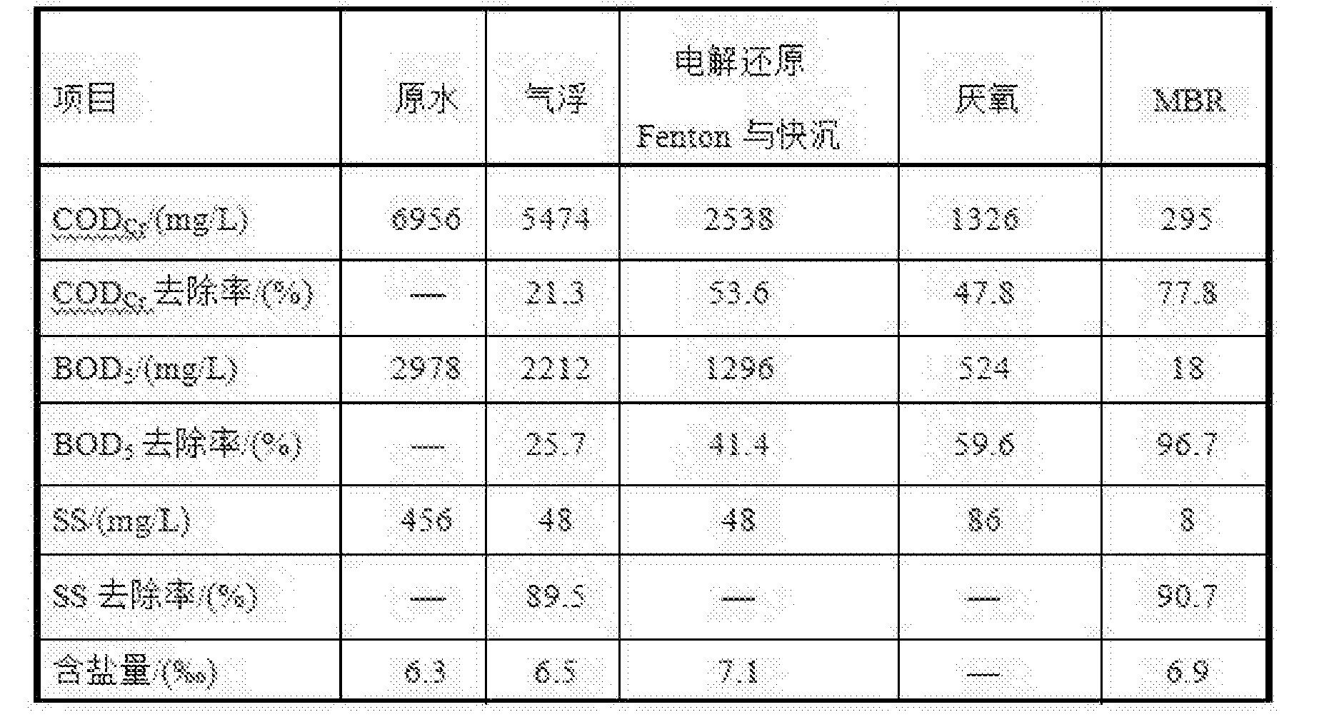 Figure CN108083557AD00051