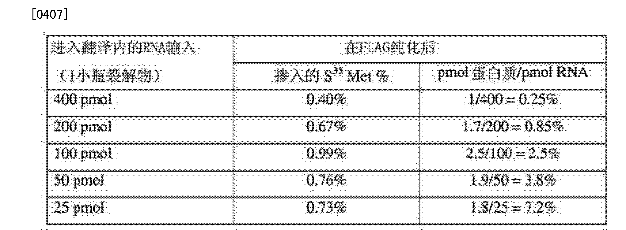 Figure CN102227638BD00361