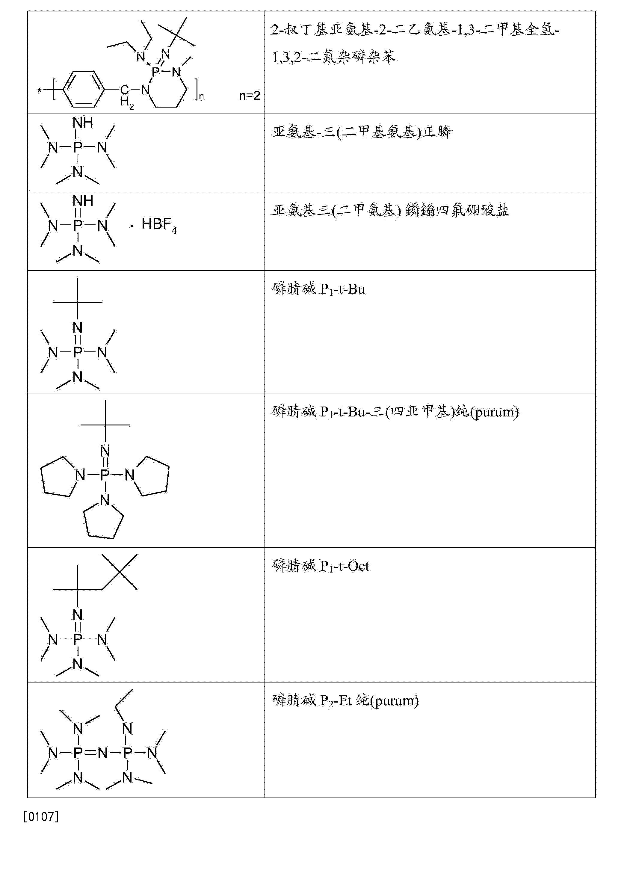 Figure CN104540909AD00161