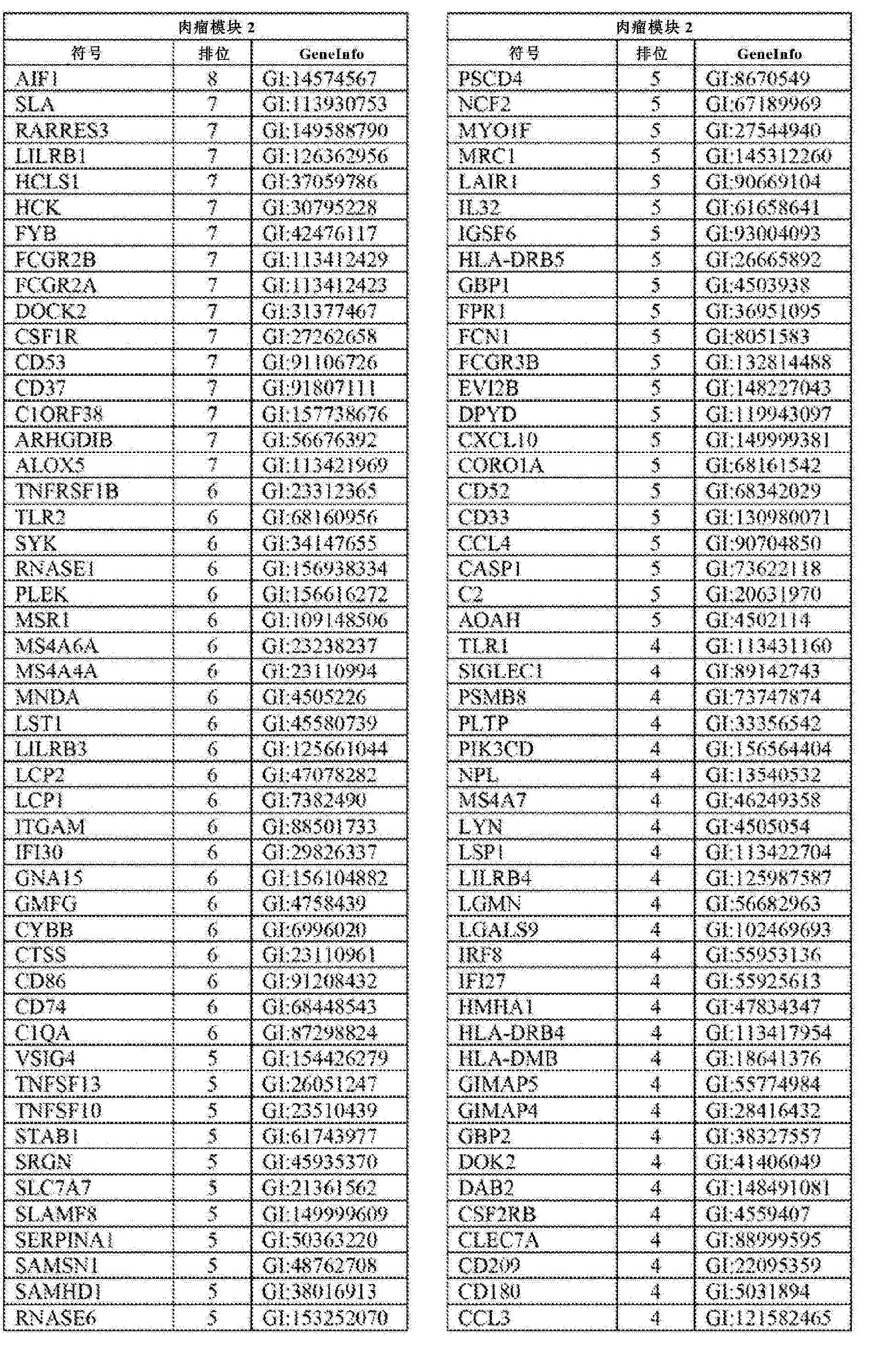 Figure CN102858999AD01691