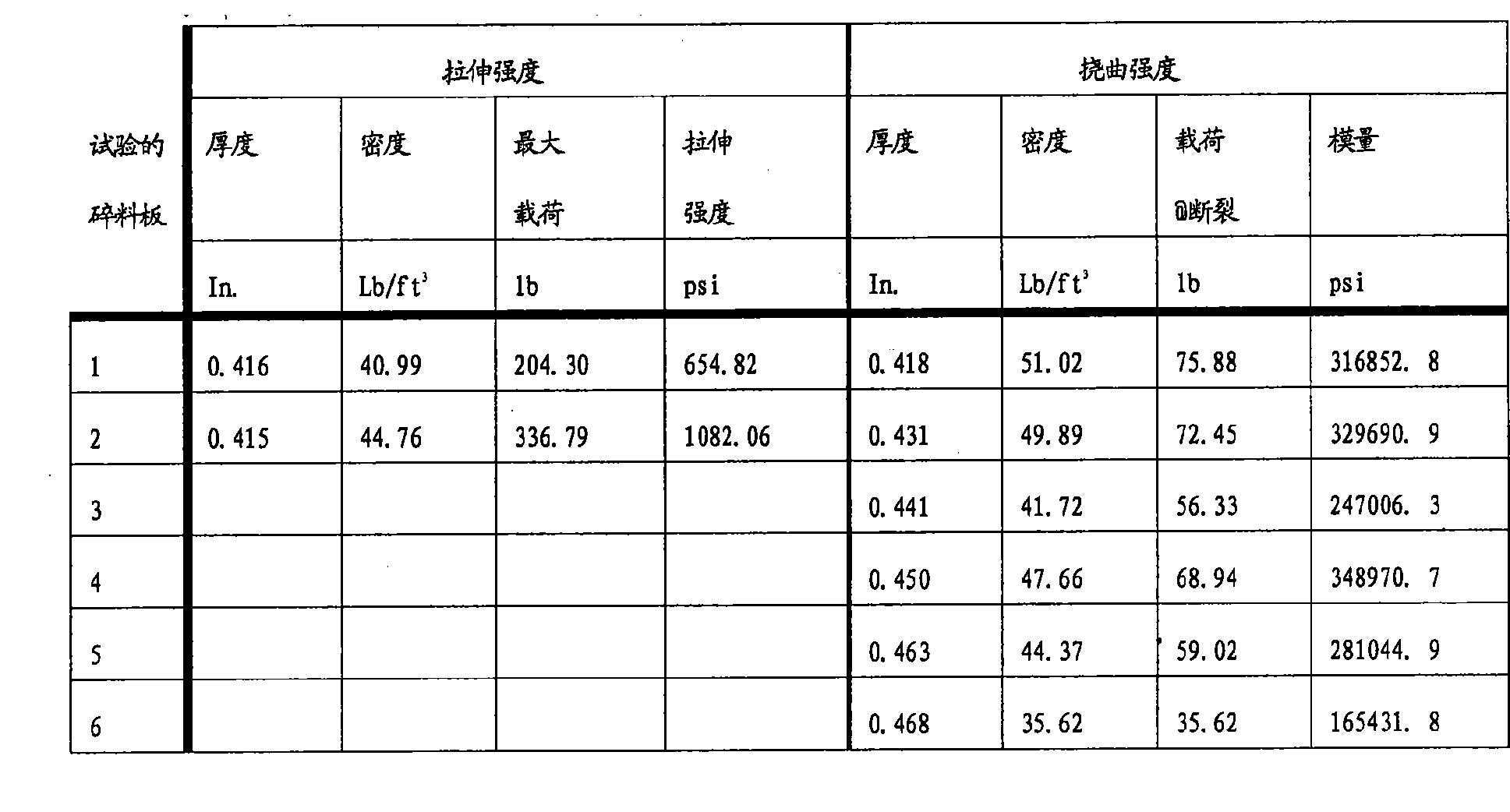 Figure CN101720341BD00081