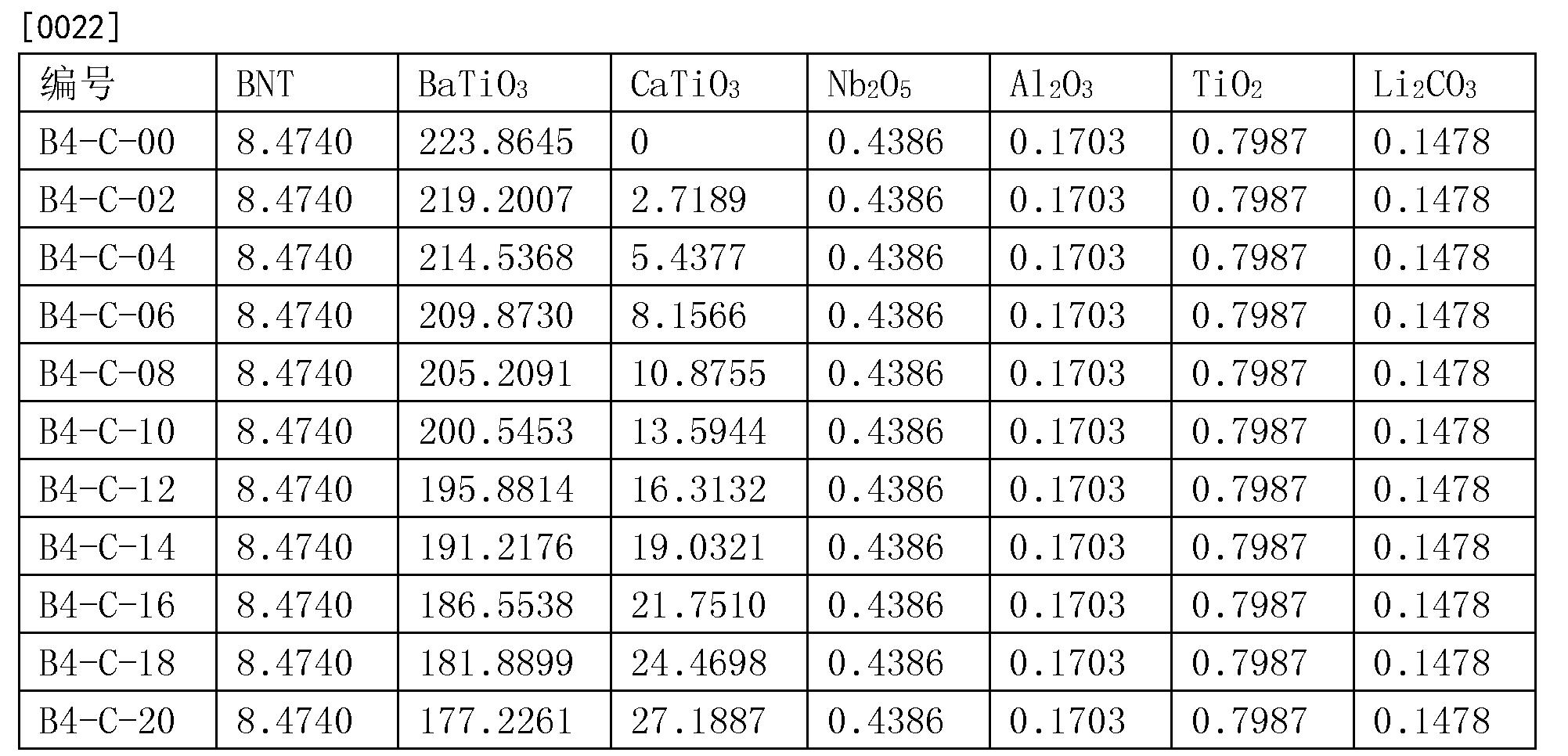 Figure CN106278250AD00041