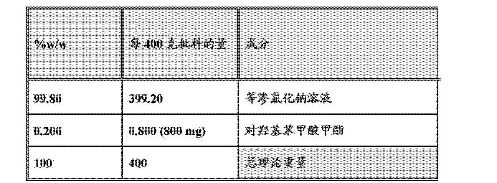 Figure CN103747782AD00971