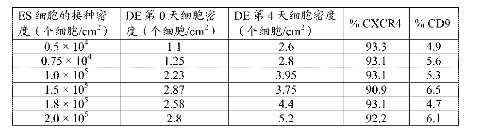 Figure CN104284977AD00151