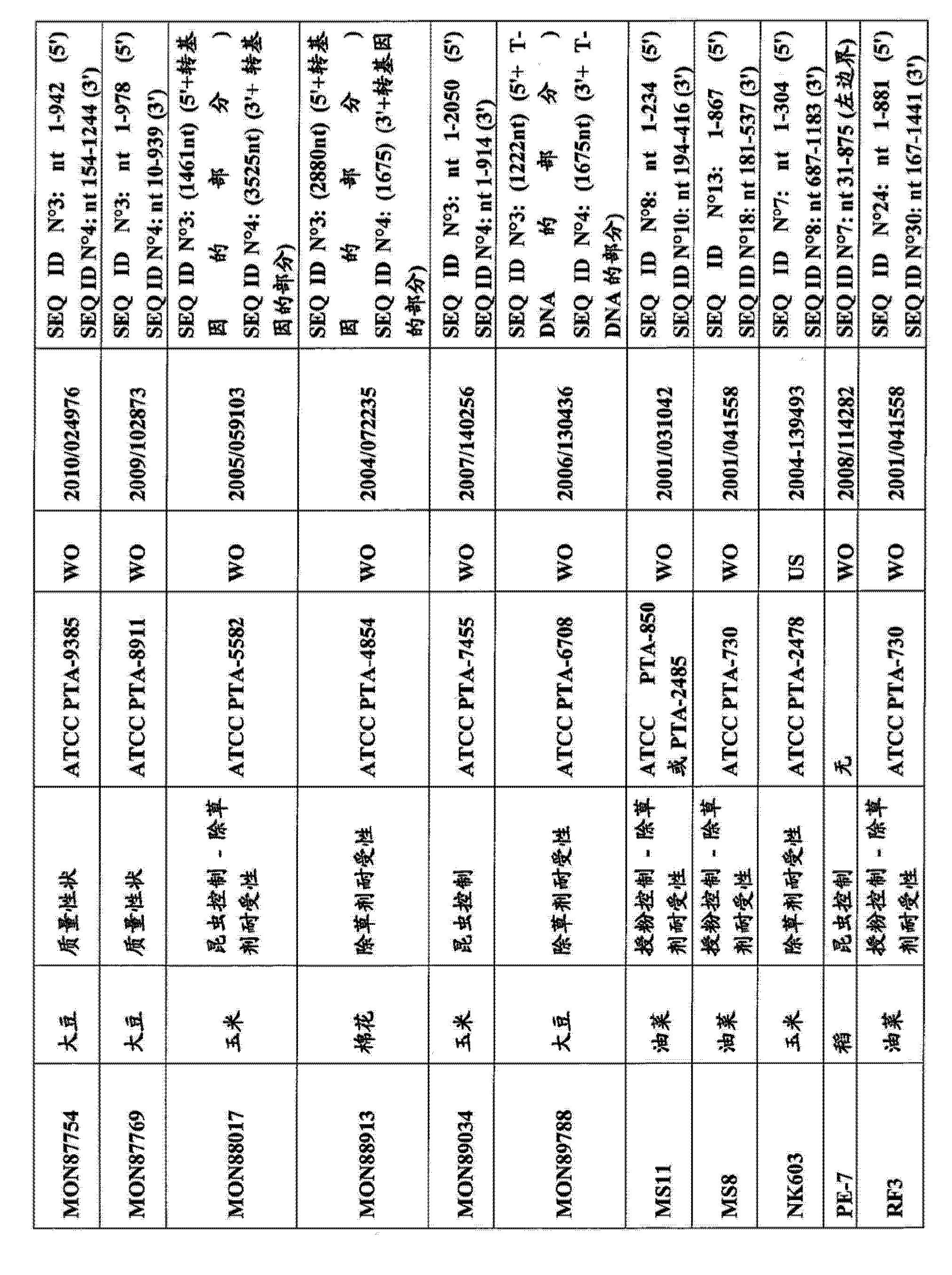 Figure CN103981149AD00221
