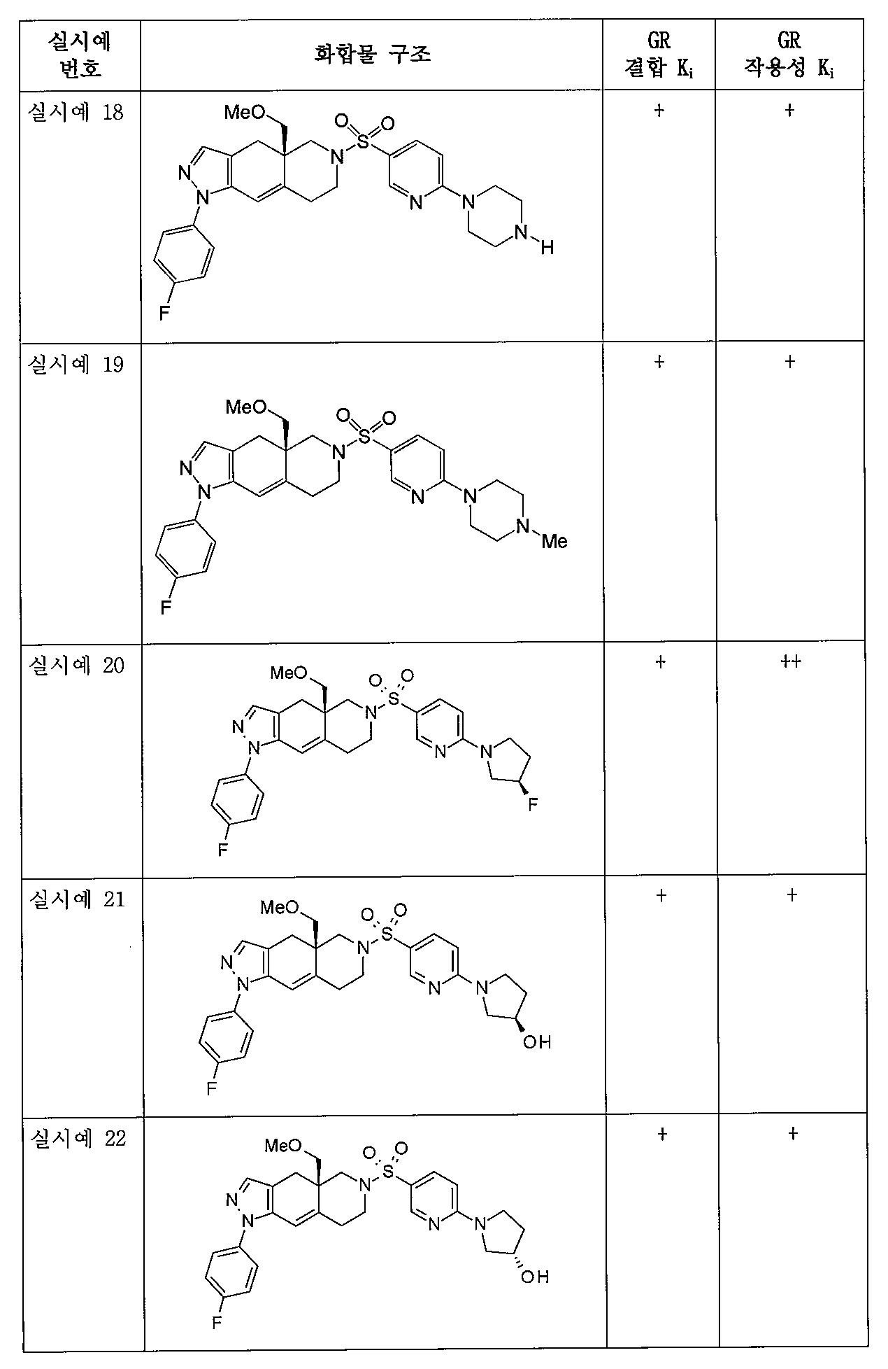 Figure pct00022