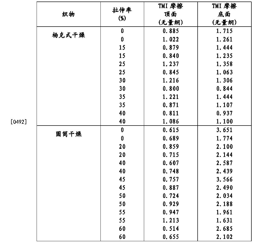 Figure CN104195865BD00681