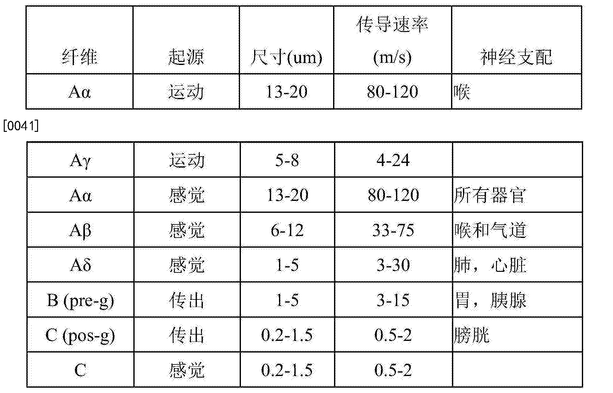 Figure CN106573145AD00081