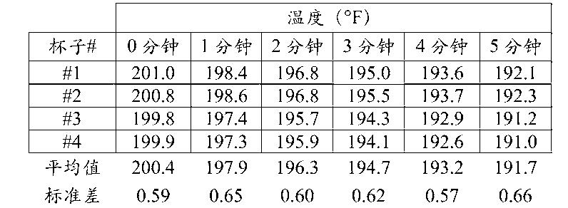 Figure CN104870601AD00391