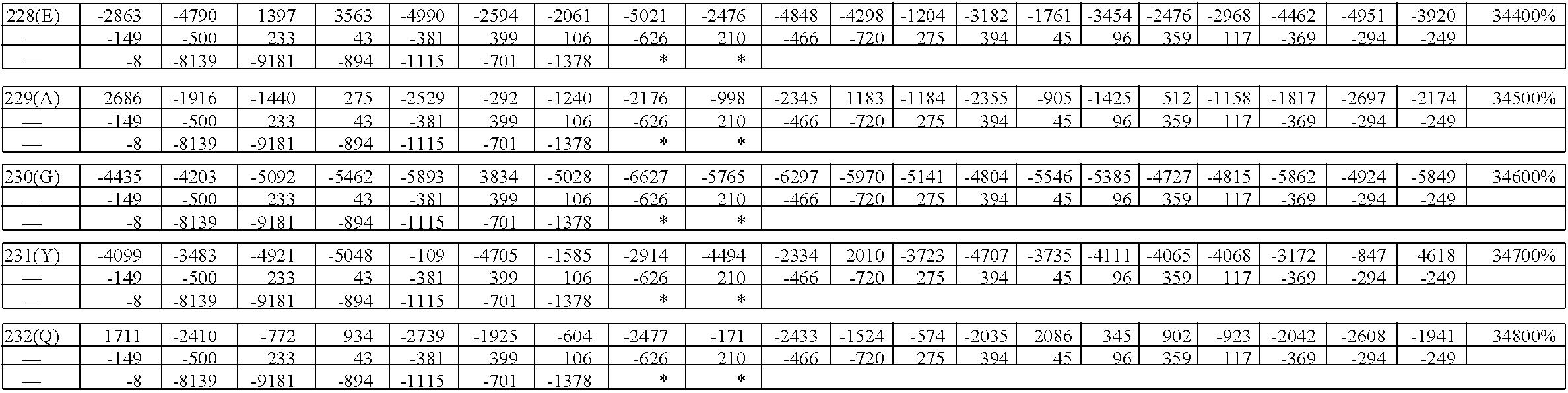 Figure US08945899-20150203-C00041