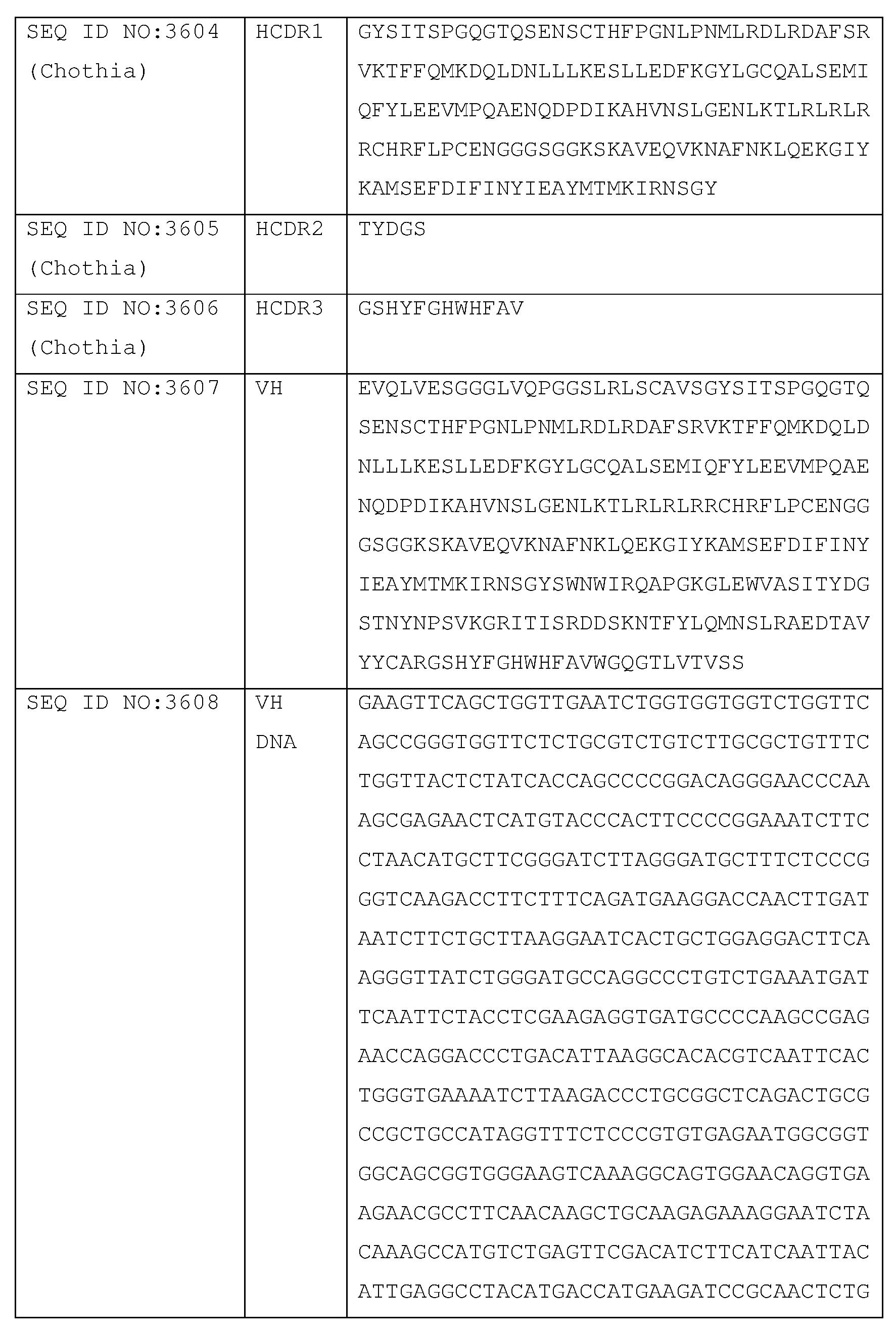 Figure imgf000542_0001