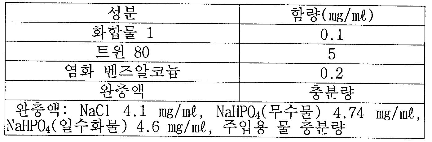 Figure 112006048001519-pct00052