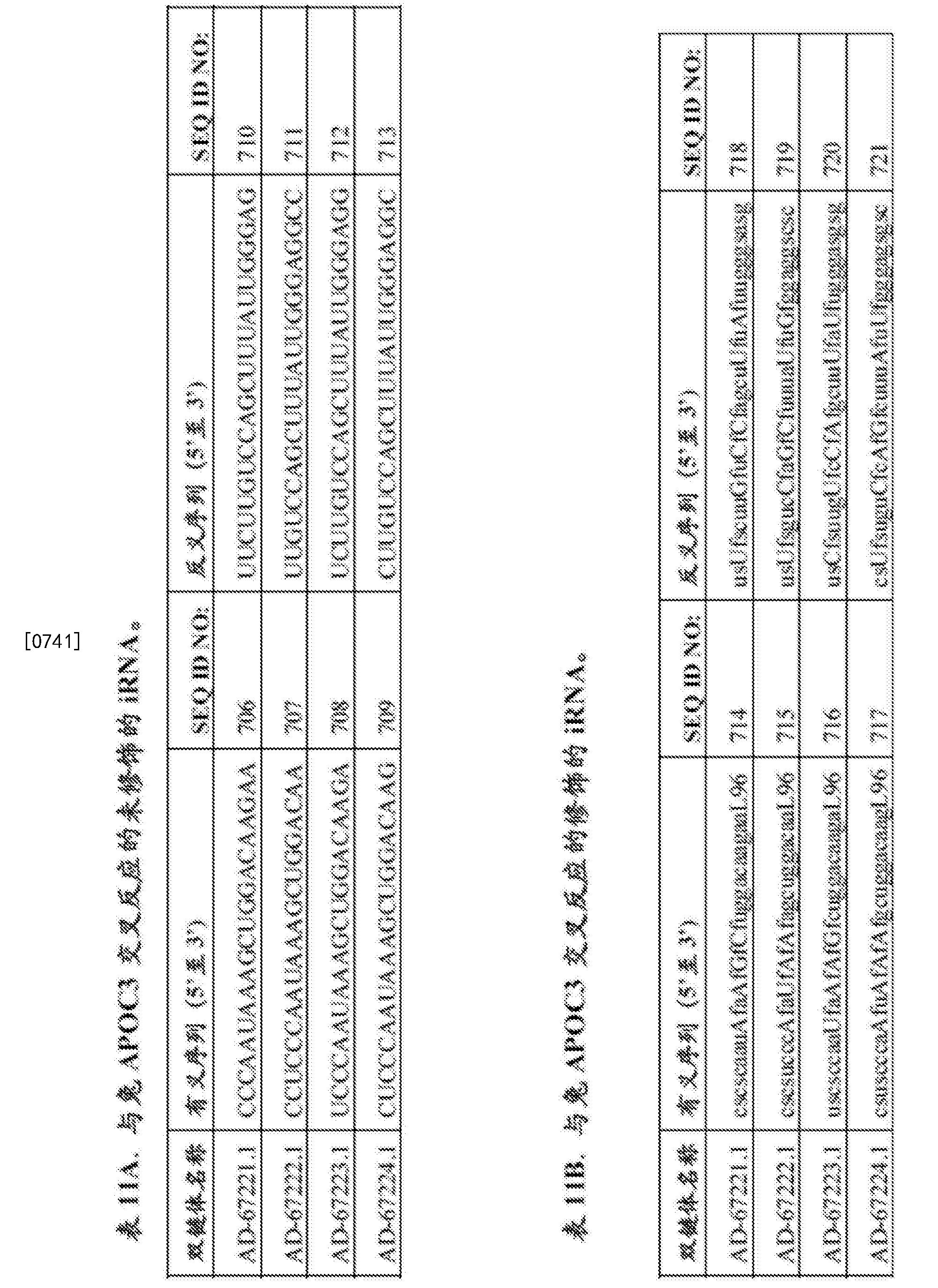 Figure CN107250362AD01331
