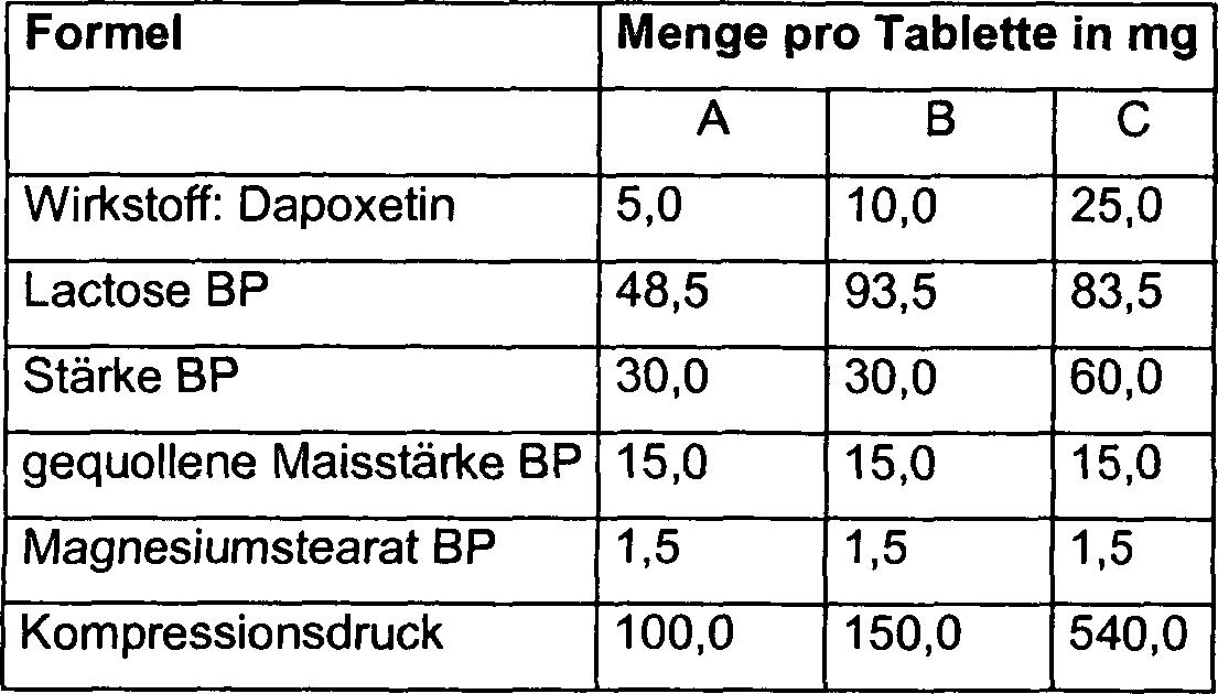 Fein Drogenmissbrauch Berater Grad Ideen - Anatomie und Physiologie ...