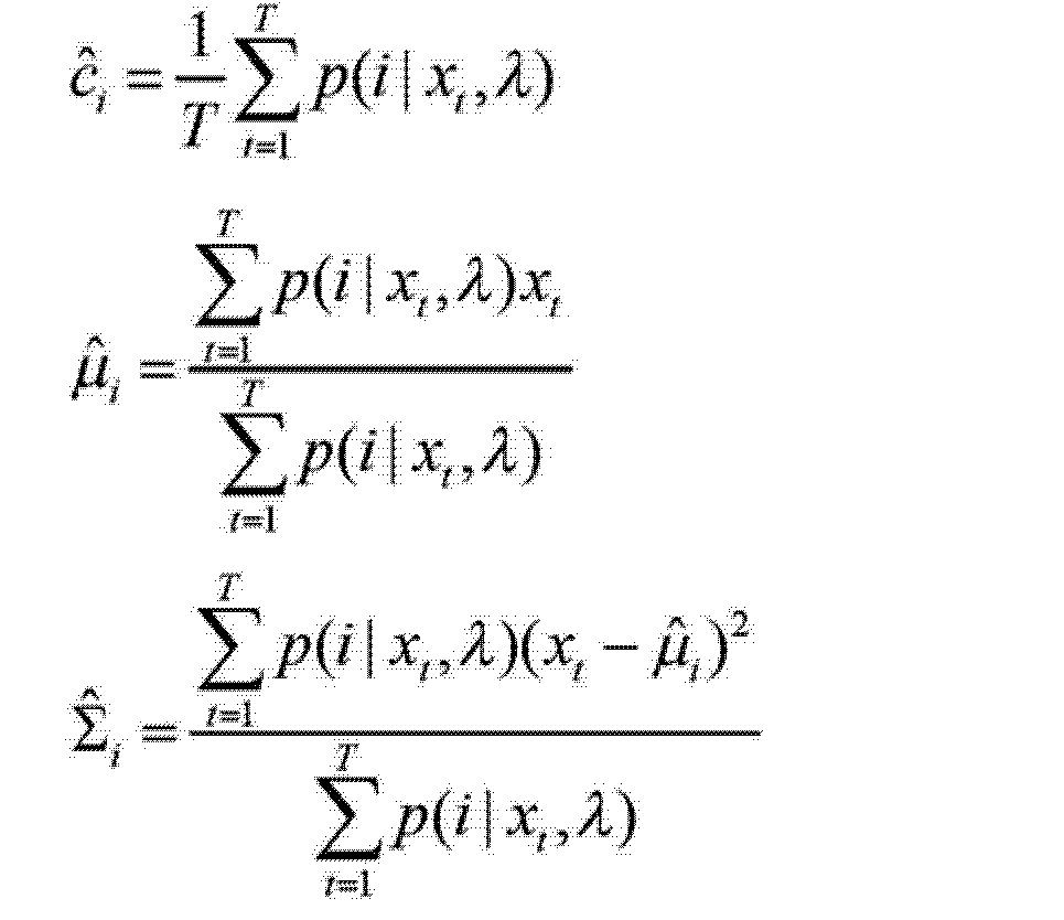 Figure CN103345923AD00062