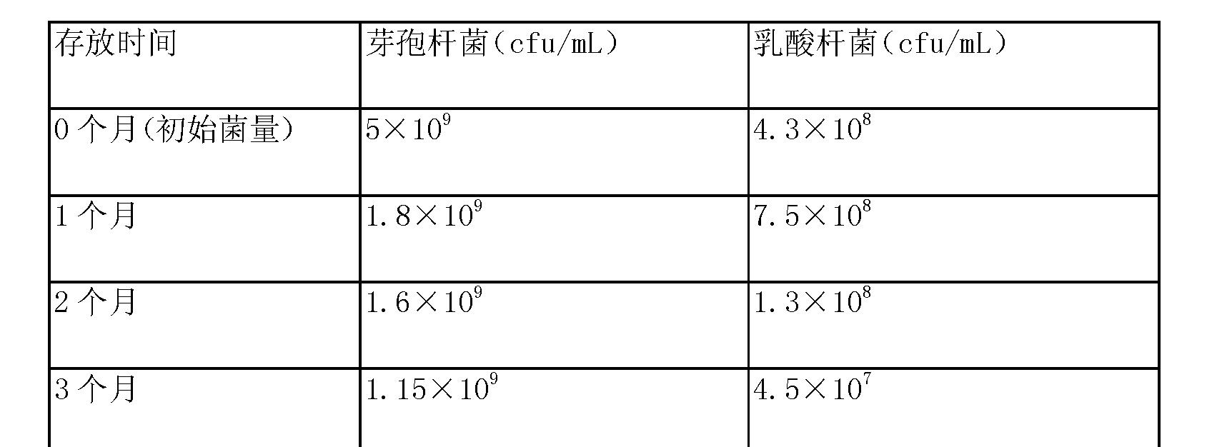 Figure CN103497906BD00071