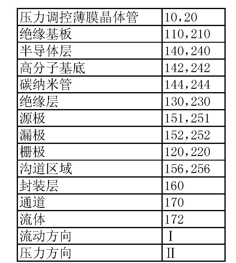 Figure CN102856495BD00051