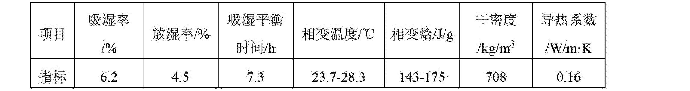 Figure CN103274718AD00102
