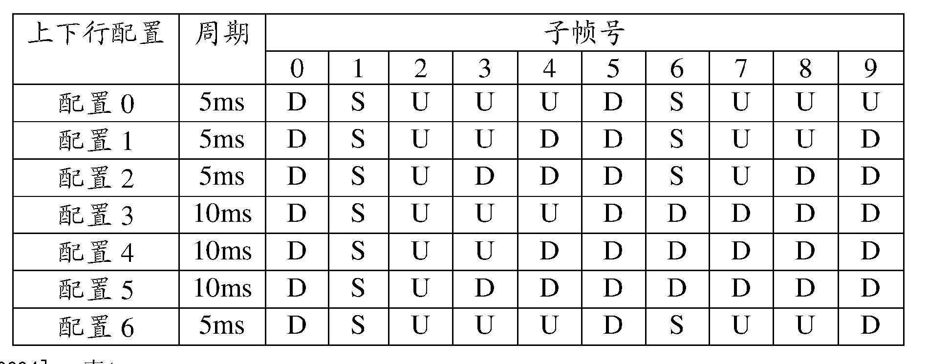 Figure CN102594436BD00041
