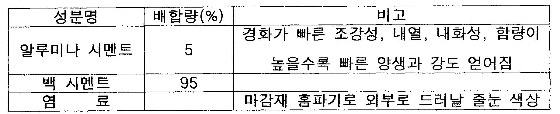 Figure 112005515122959-PAT00002