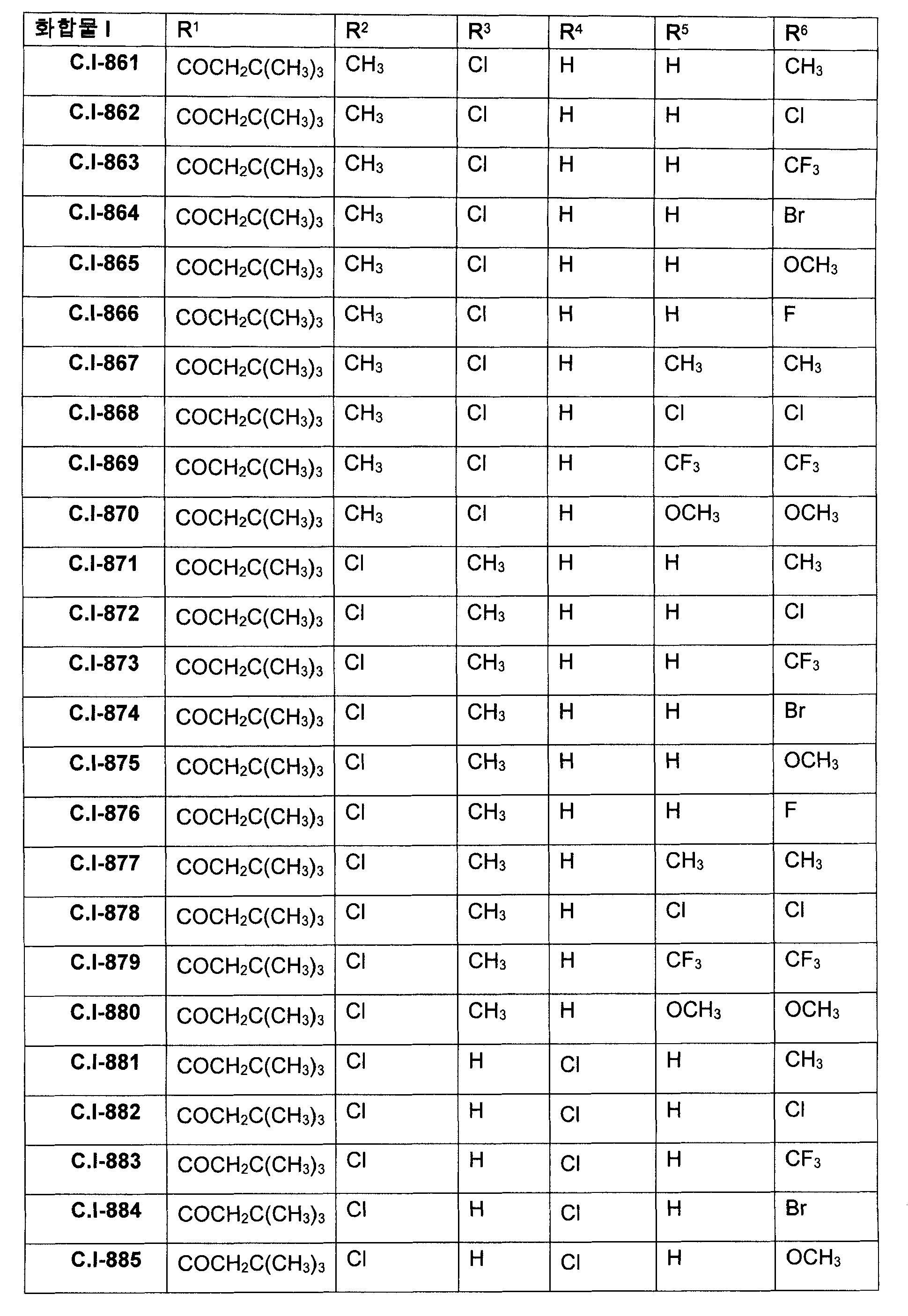 Figure 112009060332816-PCT00042