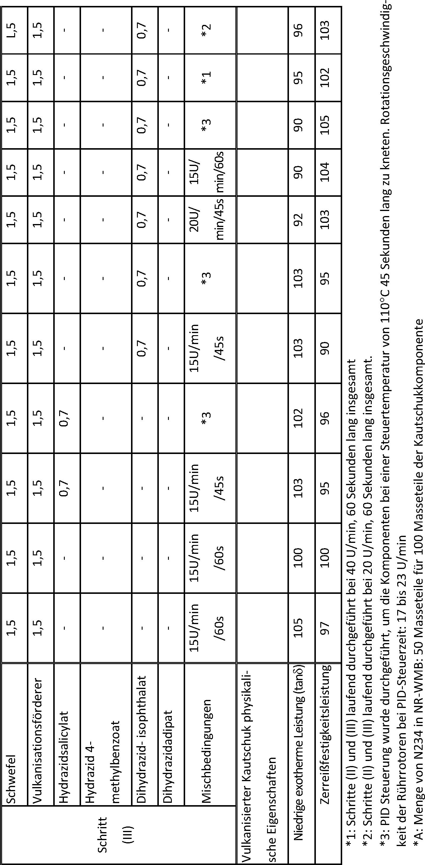 Figure DE112014005088T5_0002