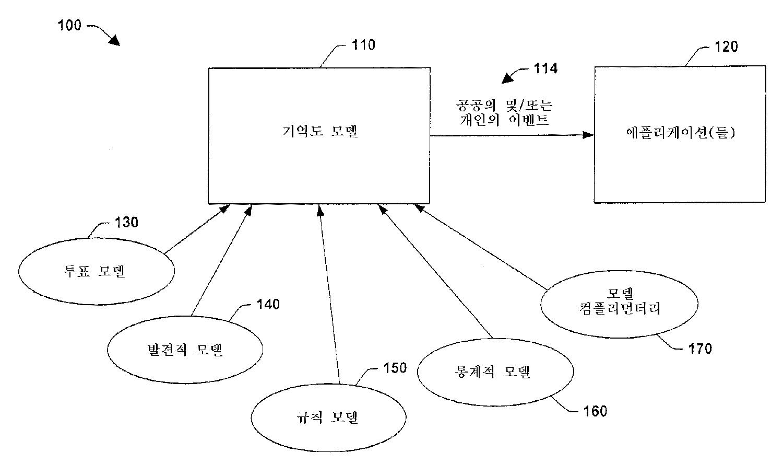 Figure R1020040005392