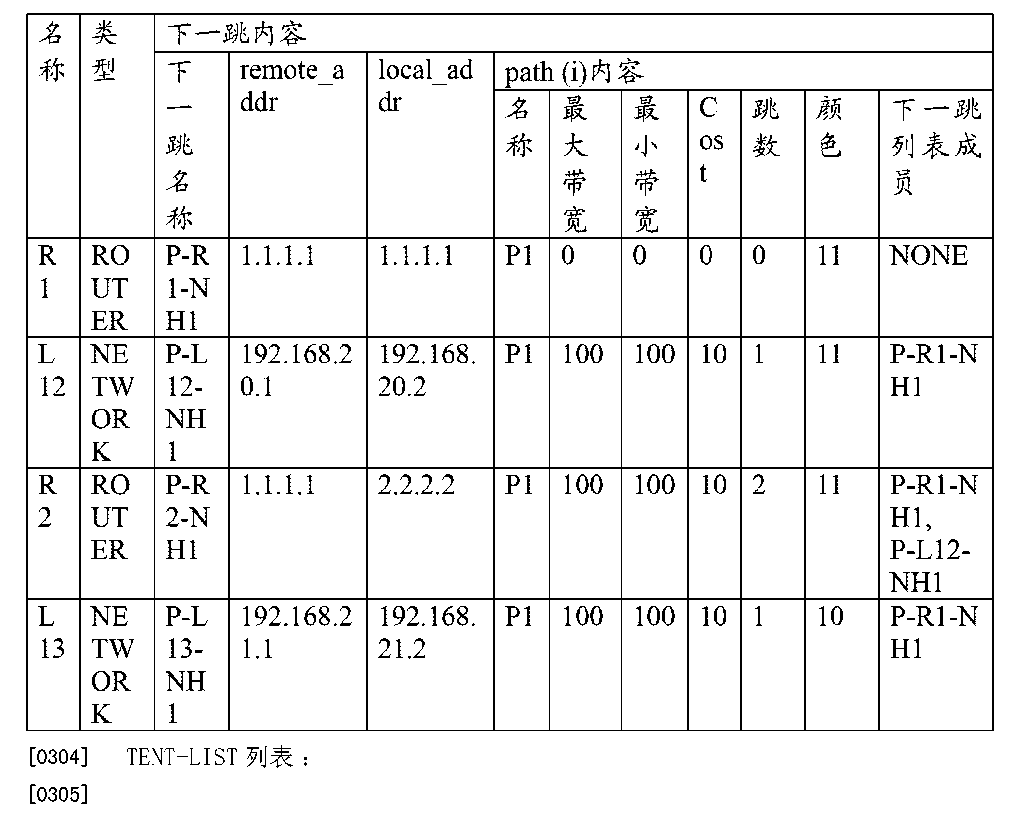 Figure CN103036791BD00441