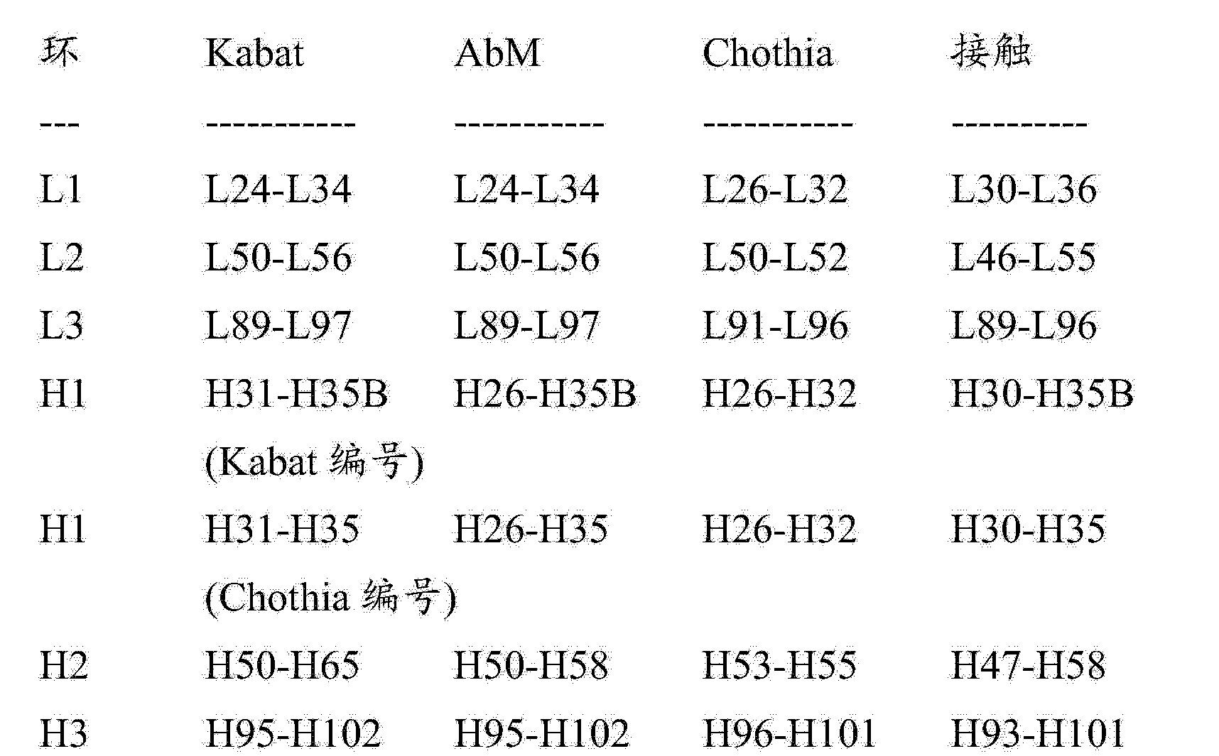 Figure CN104804095AD00421