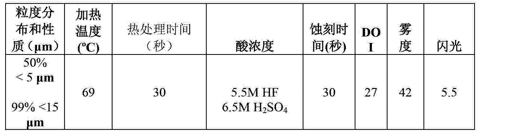 Figure CN103534219AD00222