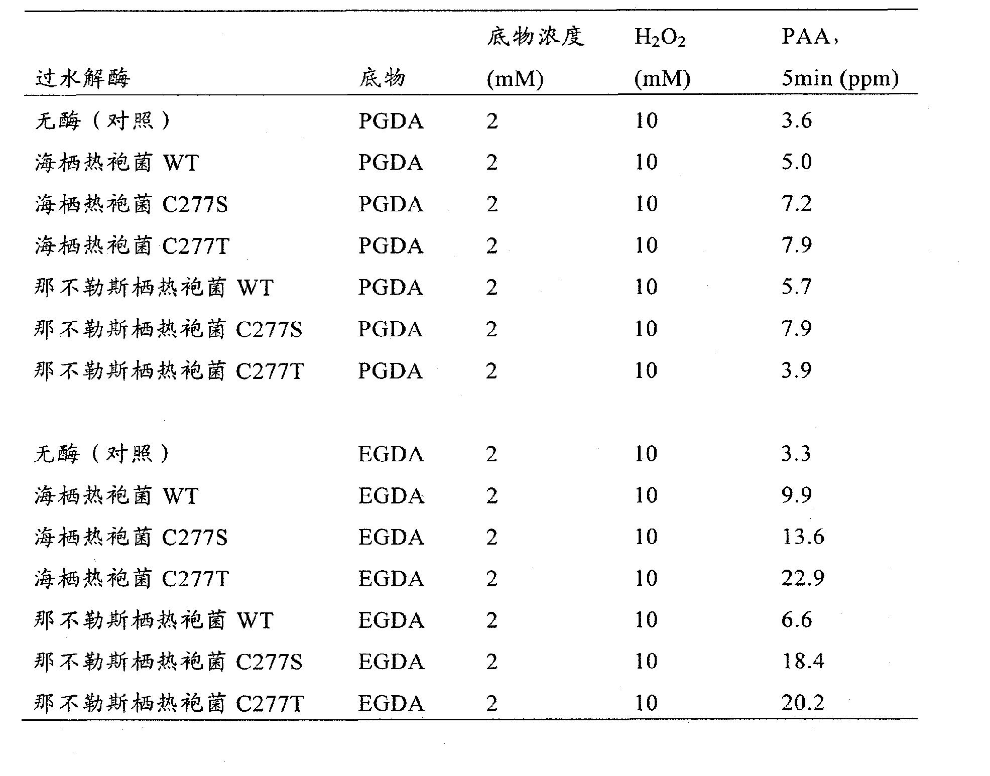 Figure CN102239257AD00481