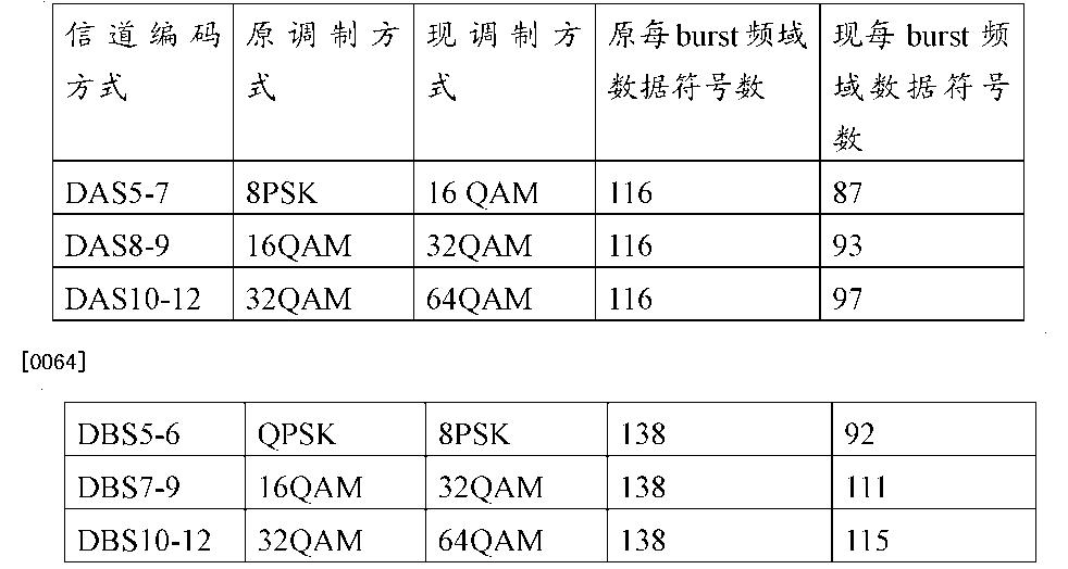 Figure CN102780537BD00091