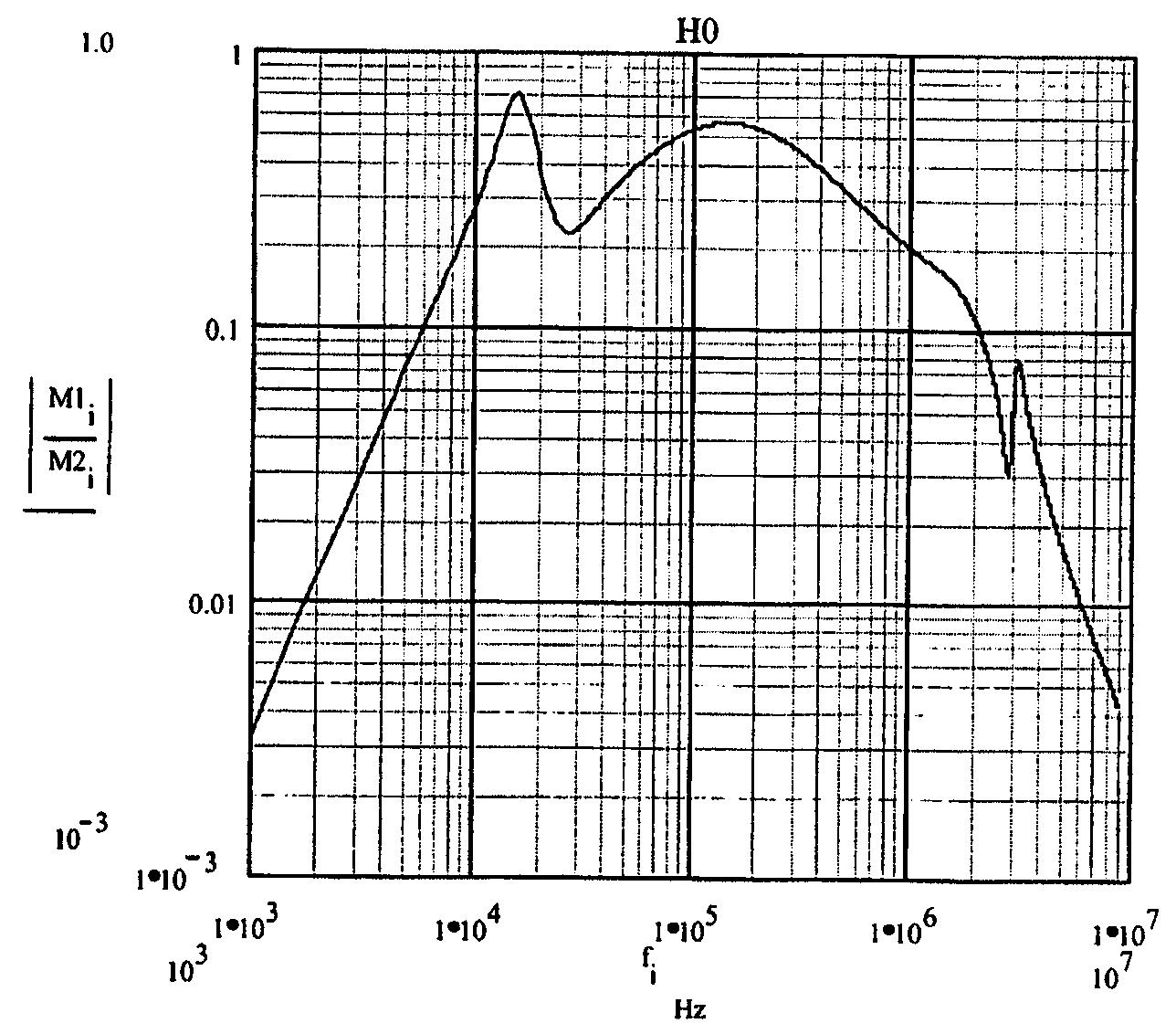 Figure 112005064997734-pct00054