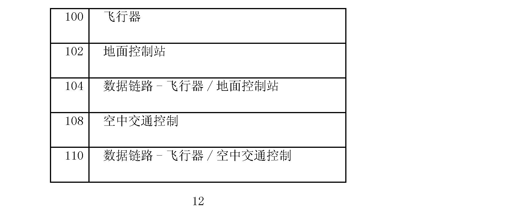 Figure CN102566581AD00121