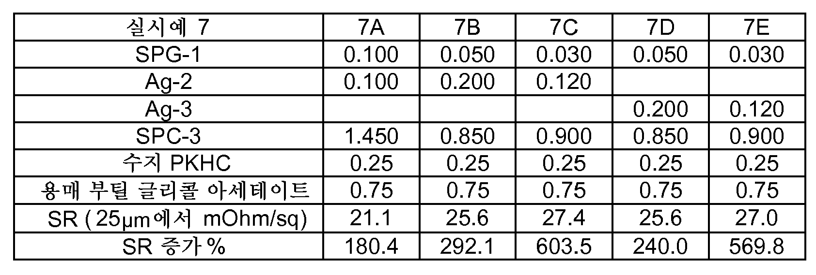 Figure 112015071354842-pct00010