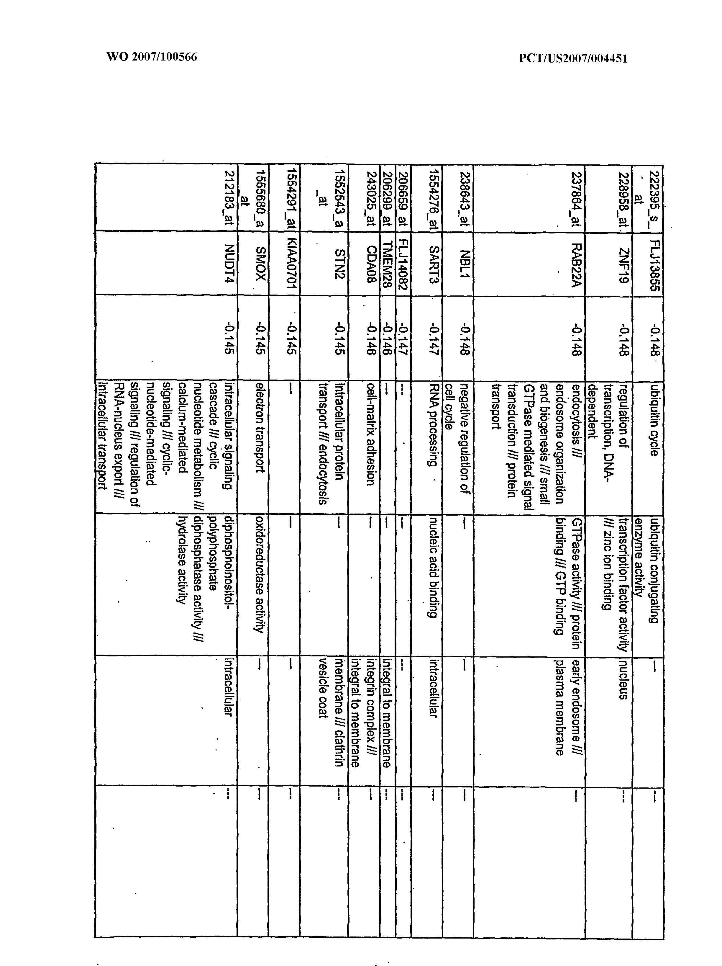Figure imgf000487_0001