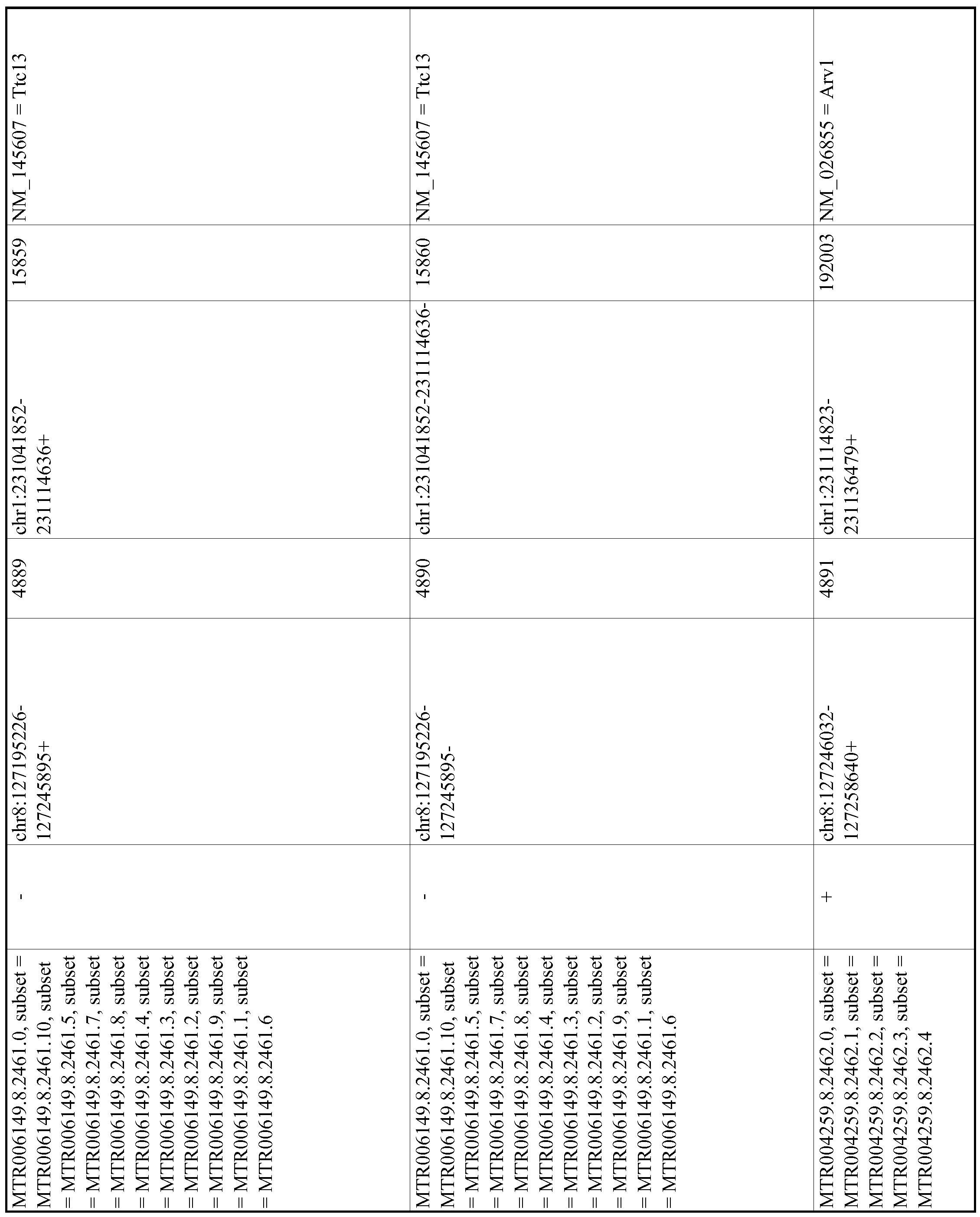 Figure imgf000903_0001