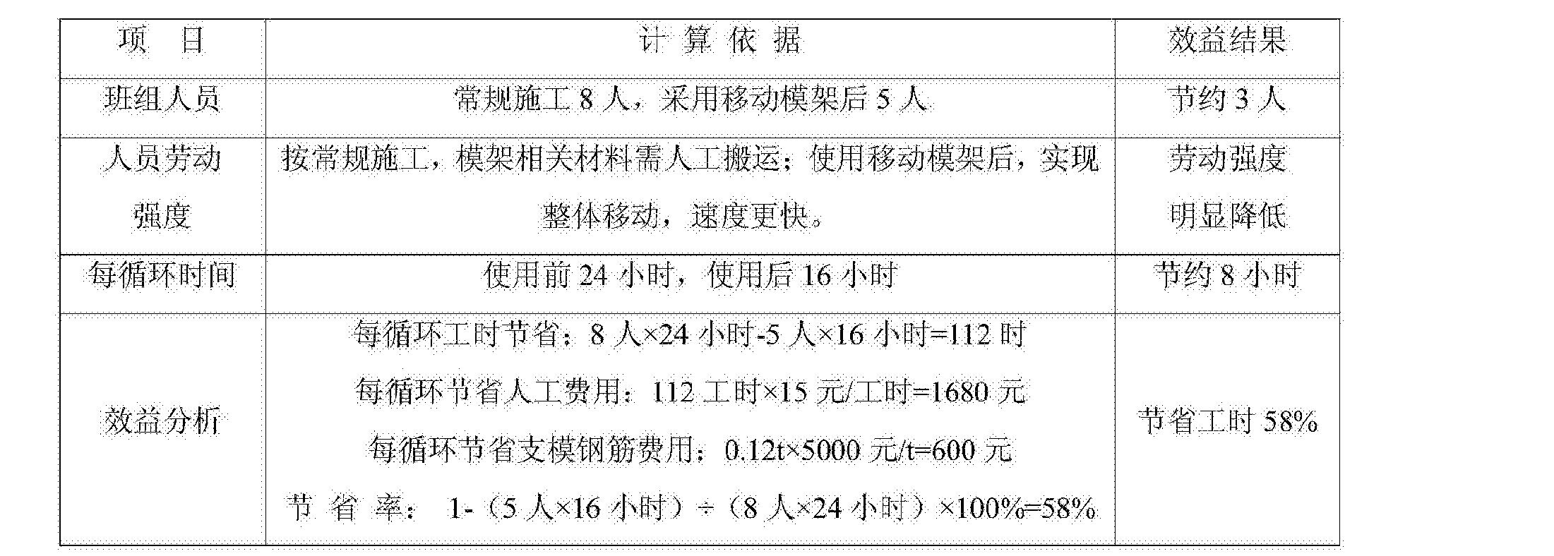 Figure CN106223960AD00071
