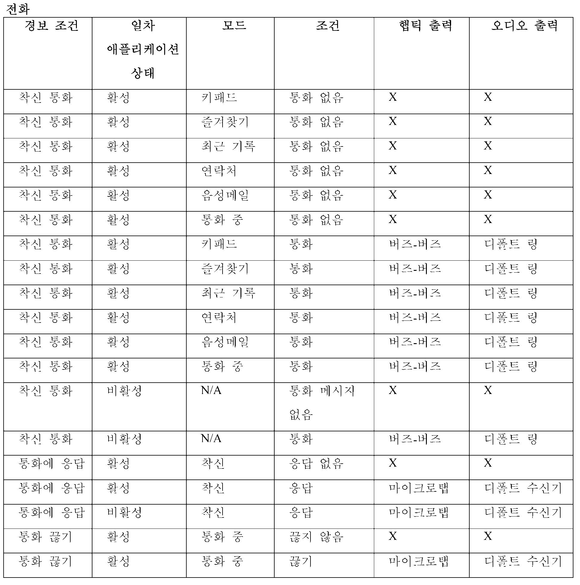 Figure 112017020979212-pct00020