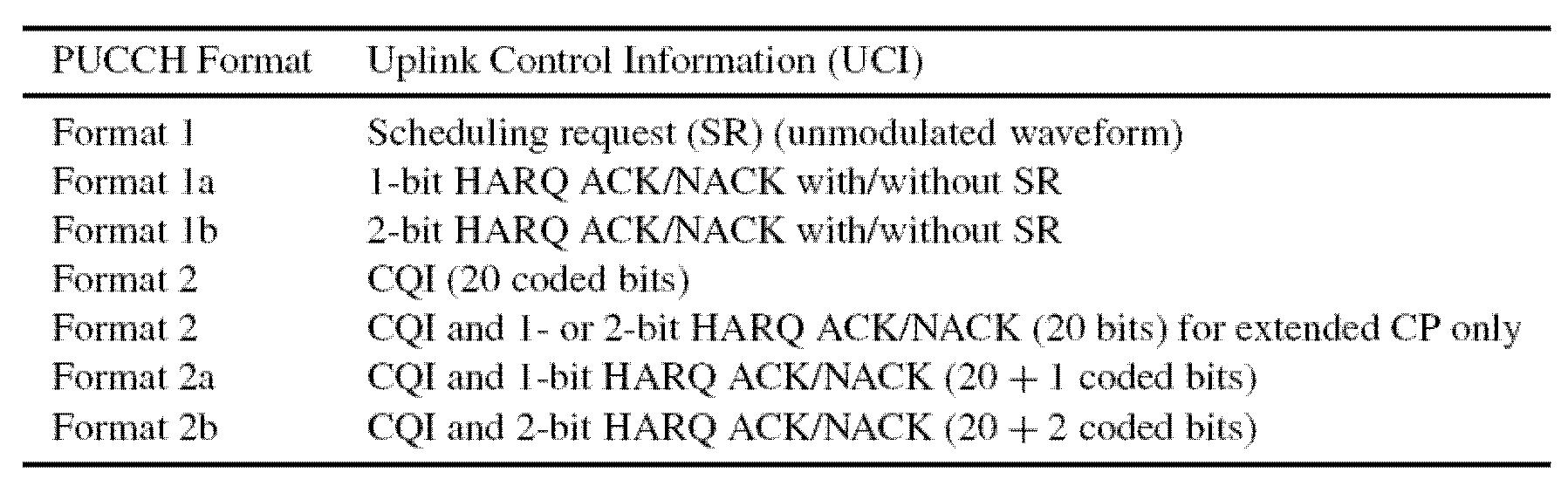 Figure 112010067611501-pat00001